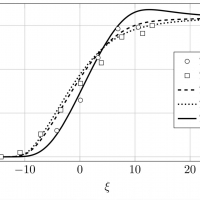 Temperature profiles in He-Ar shock structure  - comparison with experimental data
