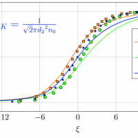 Number density profiles in binary mixture shock  wave - comparison with numerical solution of kinetic (Boltzmann)  equations